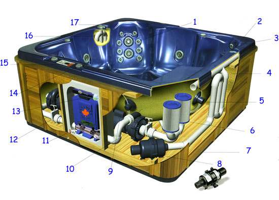 wiring diagram for hot tub wirdig jacuzzi hot tub wiring diagram further rectifier wiring diagram
