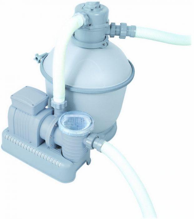 Bestway 1500 Gallon Flowclear Sand Filter Pump Pool