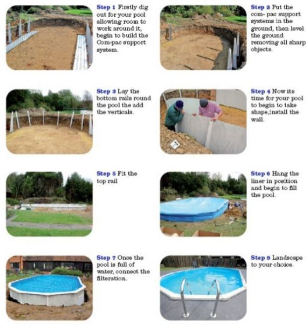Doughboy Century Oval Steel Pool 34ft X 18ft With Super Kit